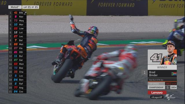 Moto2 | Binder wint in Aragon