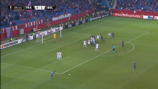 Höjdpunkter: Trabzonspor v Basel