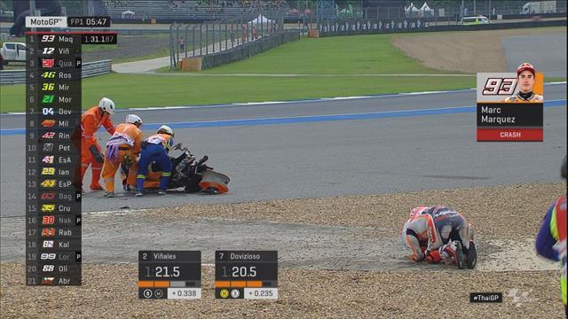 GP Thailand | Zware crash Marc Marquez in FP1