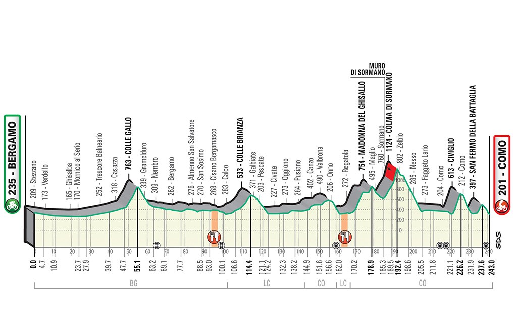 Il percorso del Giro di Lombardia 2019