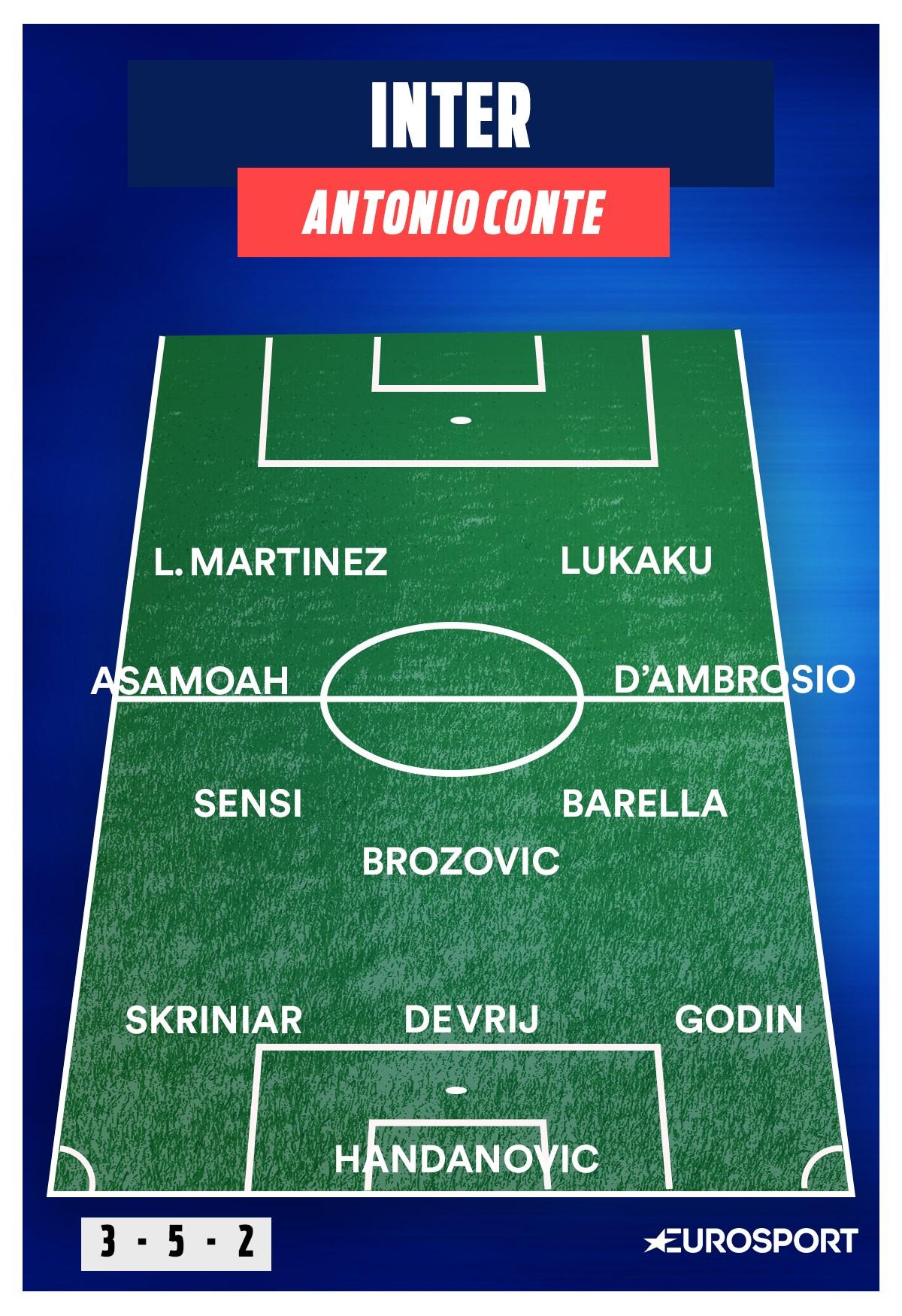 L'Inter di Antonio Conte - Serie A 2019-2020