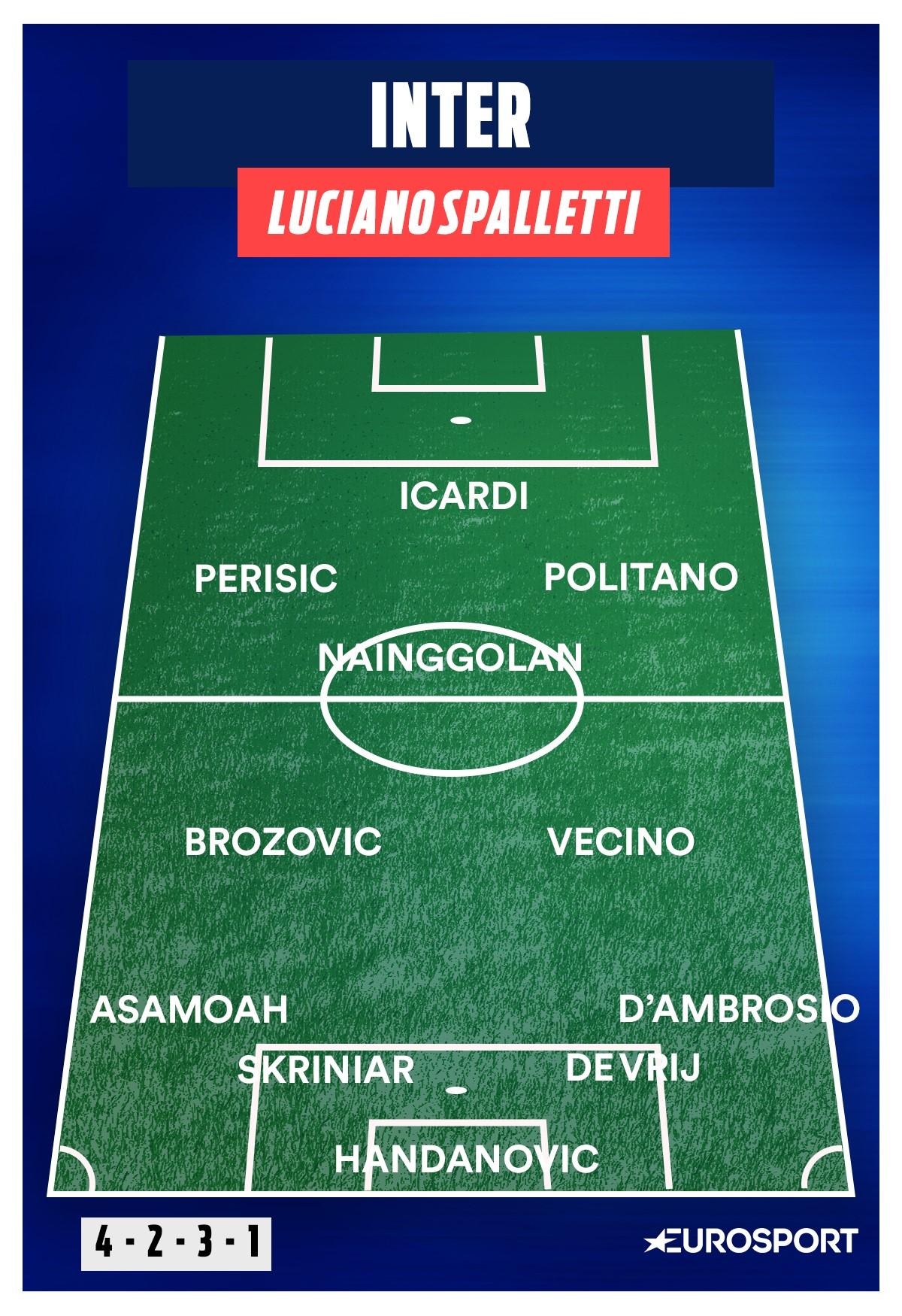 L'Inter di Luciano Spalletti - Serie A 2018-2019