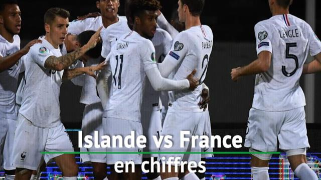 Bleus - Islande-France en chiffres