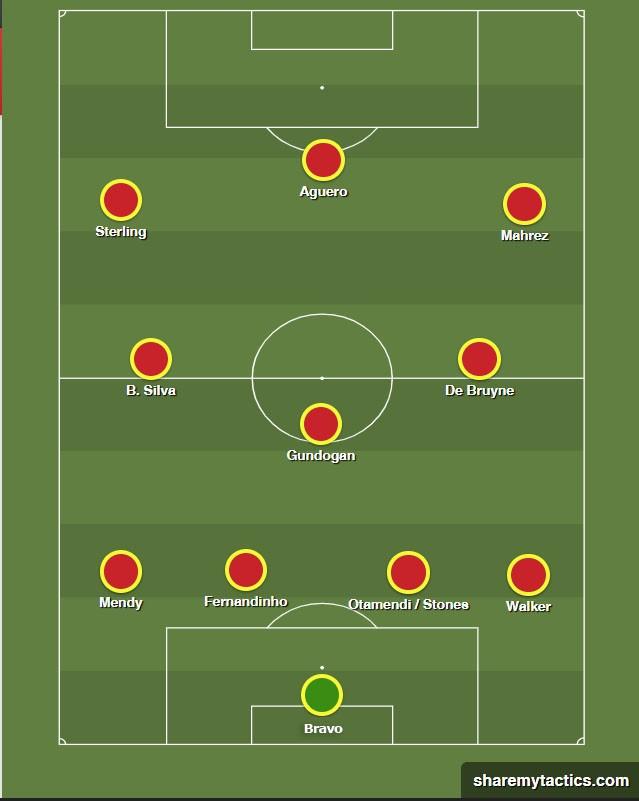 City Liverpool 8