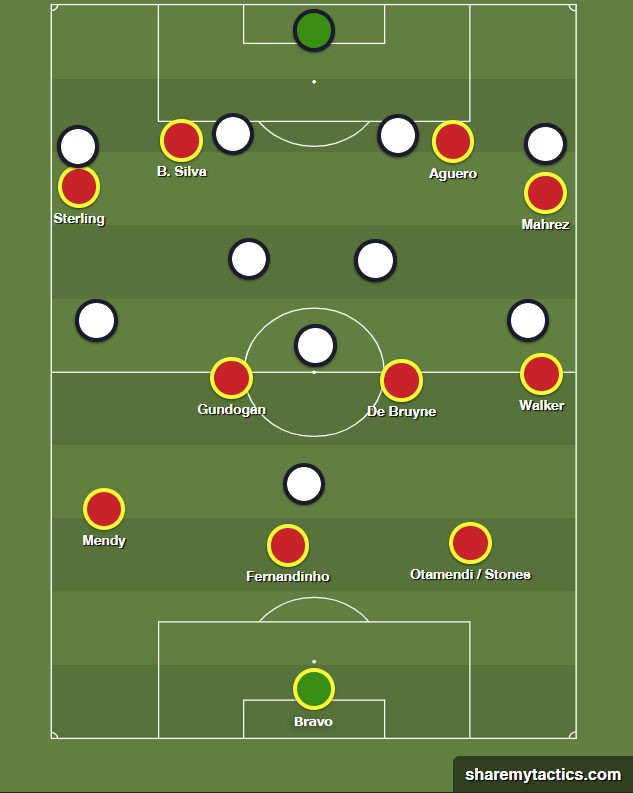 Liverpool City 10