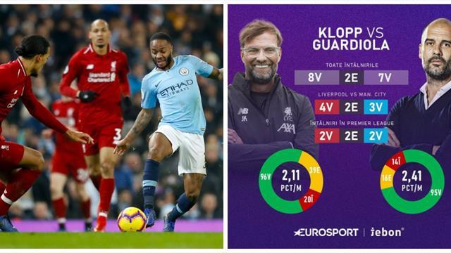 Preview tactic Liverpool - Manchester City. Unde se va decide marele derby dintre Klopp și Guardiola