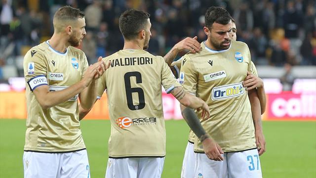 Le pagelle di Udinese-SPAL 0-0: Musso salvatore dei friulani, Petagna spreca il rigore al 98'