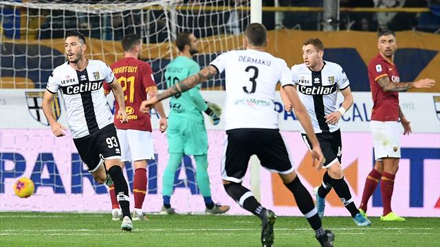 Un grande Parma batte la Roma 2-0! A segno nella ripresa Sprocati e Cornelius