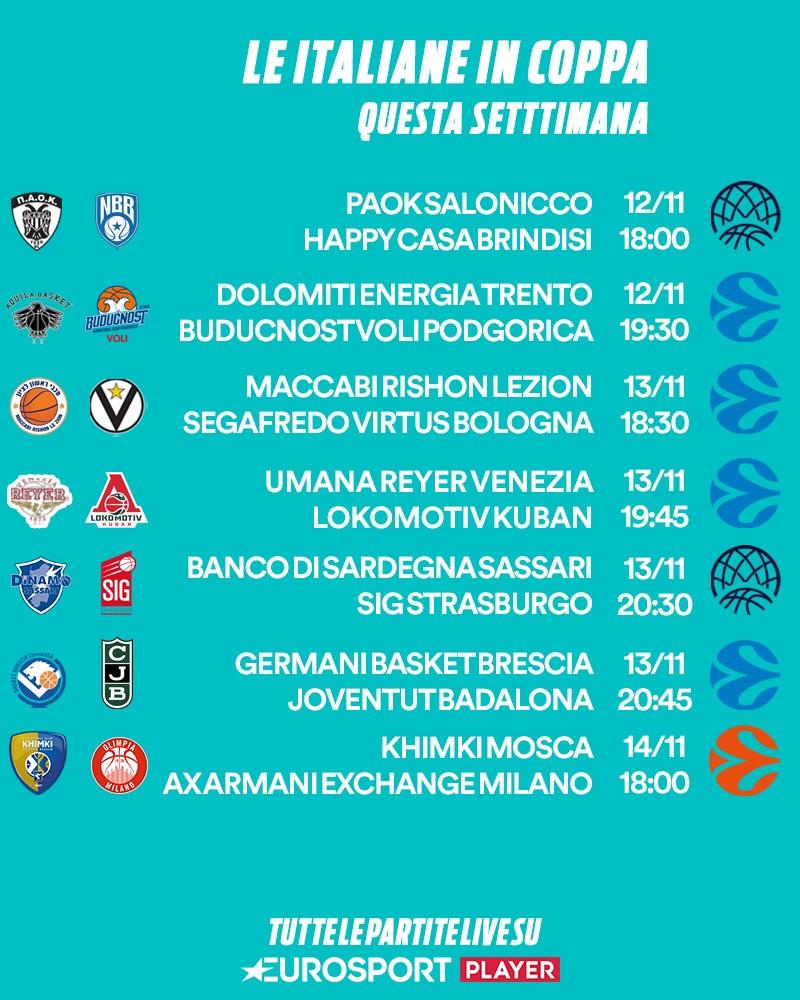 Gli impegni delle squadre italiane tra Eurolega, Eurocup e Champions League