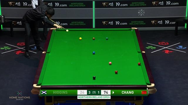 FLUKE OF THE DAY MKII! Chang Bingyu wins frame on back of cheeky fluke
