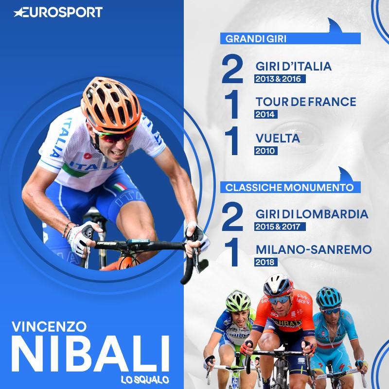 Vincenzo Nibali