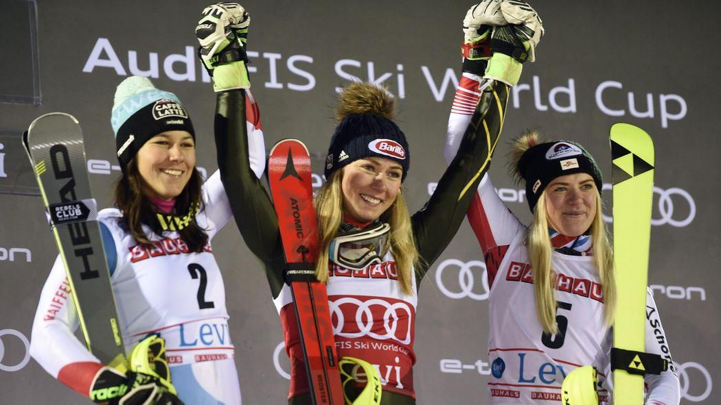 Alpine Skiing At The 2020 Olympic Winter Games.Alpine Skiing News Mikaela Shiffrin Breaks Slalom Record