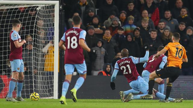 Cutrone lancia i Wolves, il Leicester continua a sognare: 2-0 e 7a vittoria consecutiva