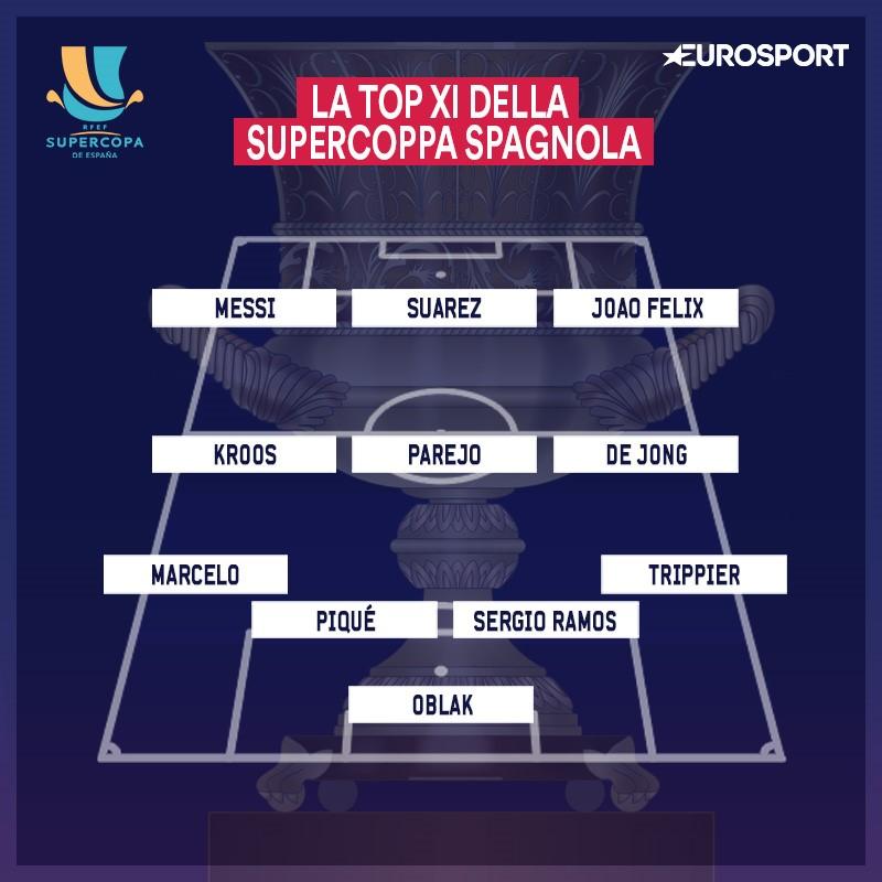 Calcio: Supercoppa di Spagna; Real Madrid in finale