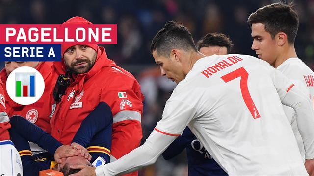 Da 0 a 10, il Pagellone della 19a giornata: Lazio da 10, Verona show, che sfortuna Zaniolo