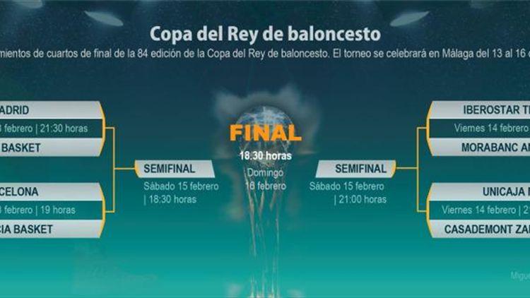 Barça-Valencia y Real Madrid-Bilbao, en los cuartos de la ...
