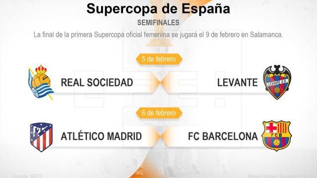 Real Sociedad-Levante y Atlético-Barcelona, en semifinales