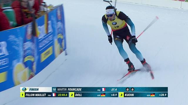 Fourcade continues fine run with sprint win in Ruhpolding