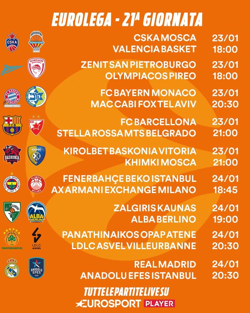 Il programma della 21esima giornata di Eurolega
