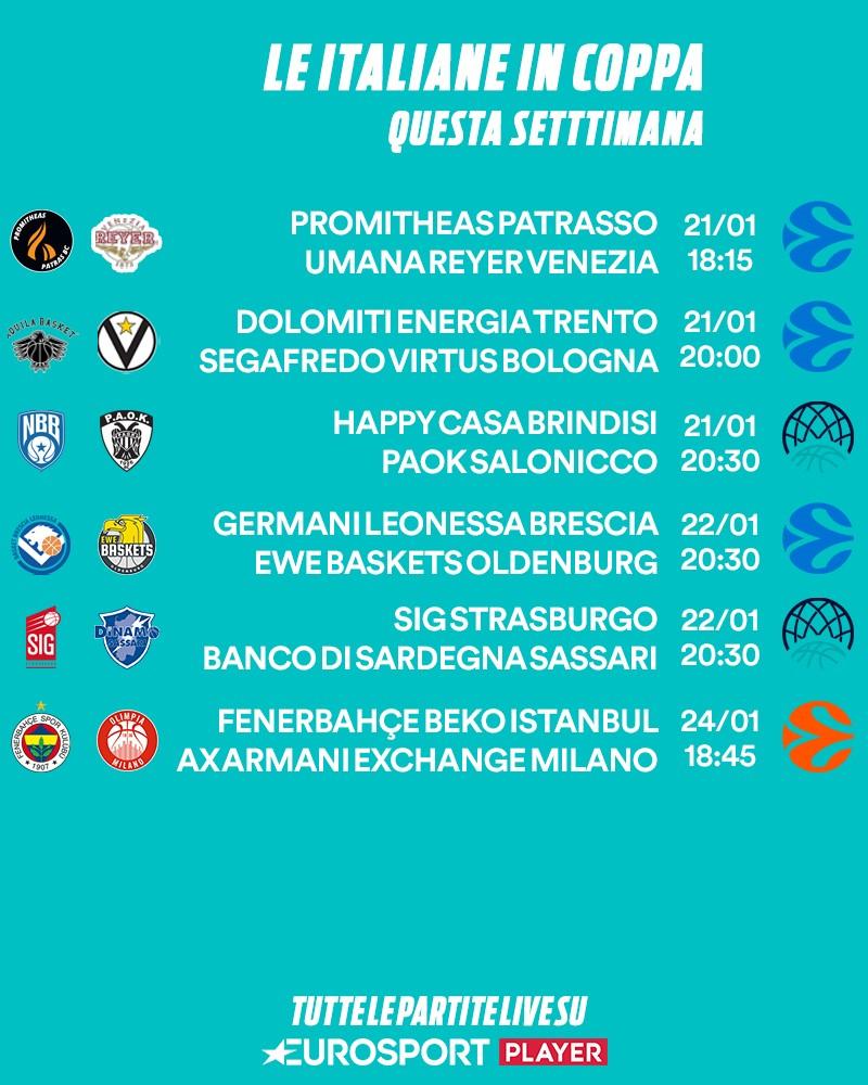 Il programma della settimana delle squadre italiane impegnate in Eurolega, Eurocup e Champions League