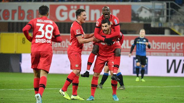 Doppelpack Volland: Leverkusen feiert klaren Sieg in Paderborn
