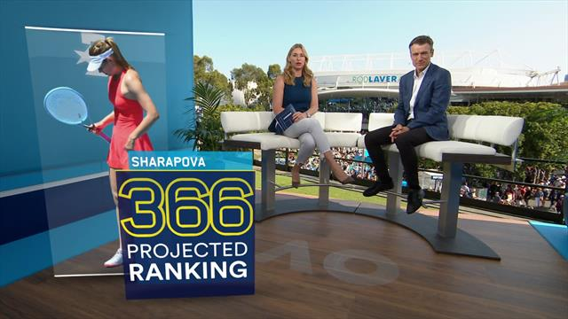 'I don't think Maria's time is up yet' - but Mats analyses Sharapova's problems