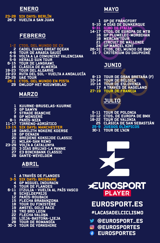 Calendario ciclismo Eurosport 2020 - Mitad del año