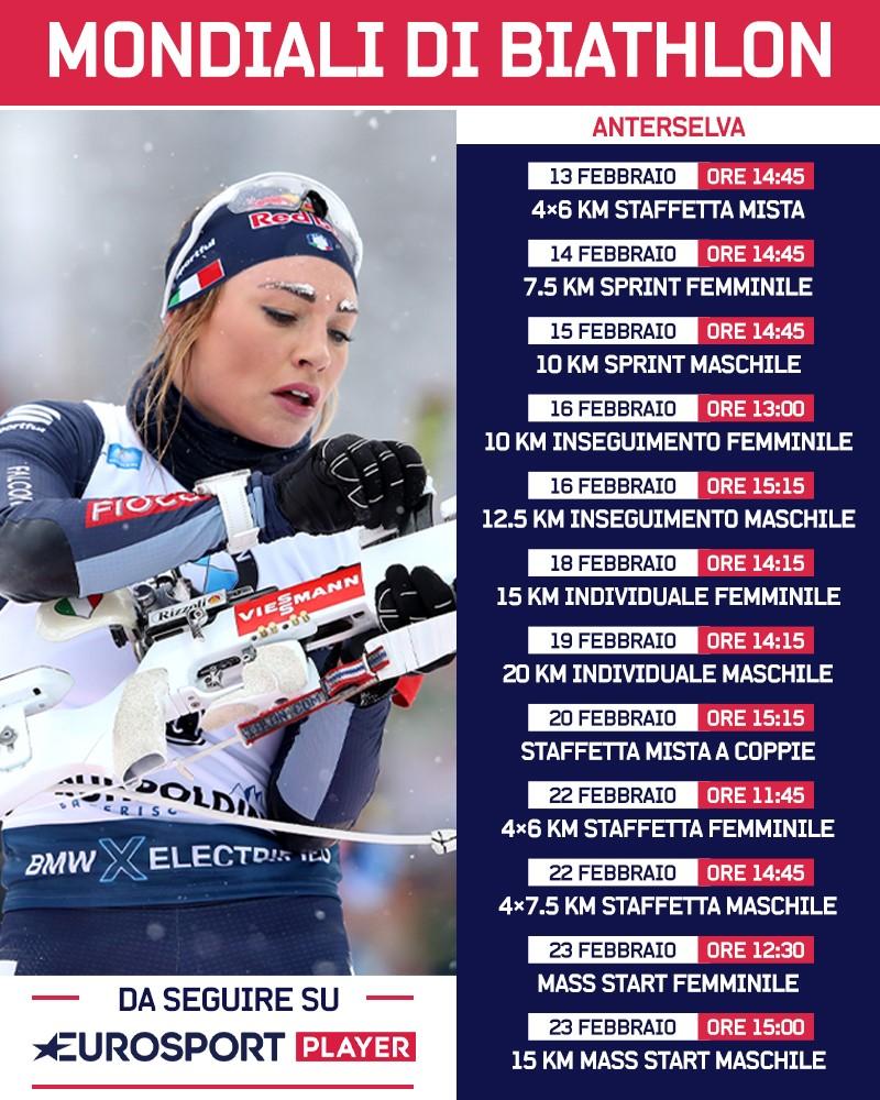 Mondiali Anterselva Biathlon 2020