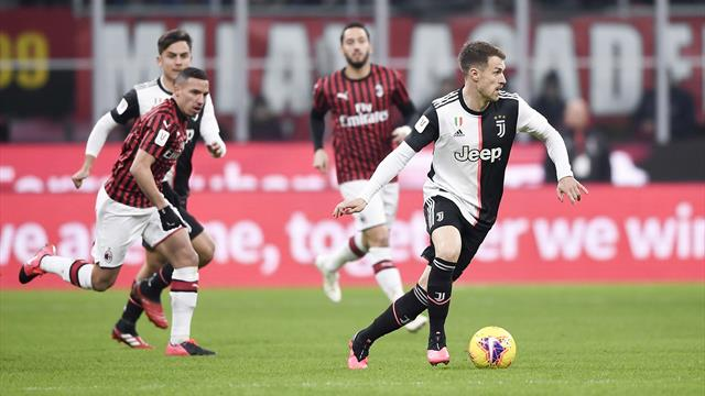 Milan-Juventus in Diretta Tv e Live Streaming
