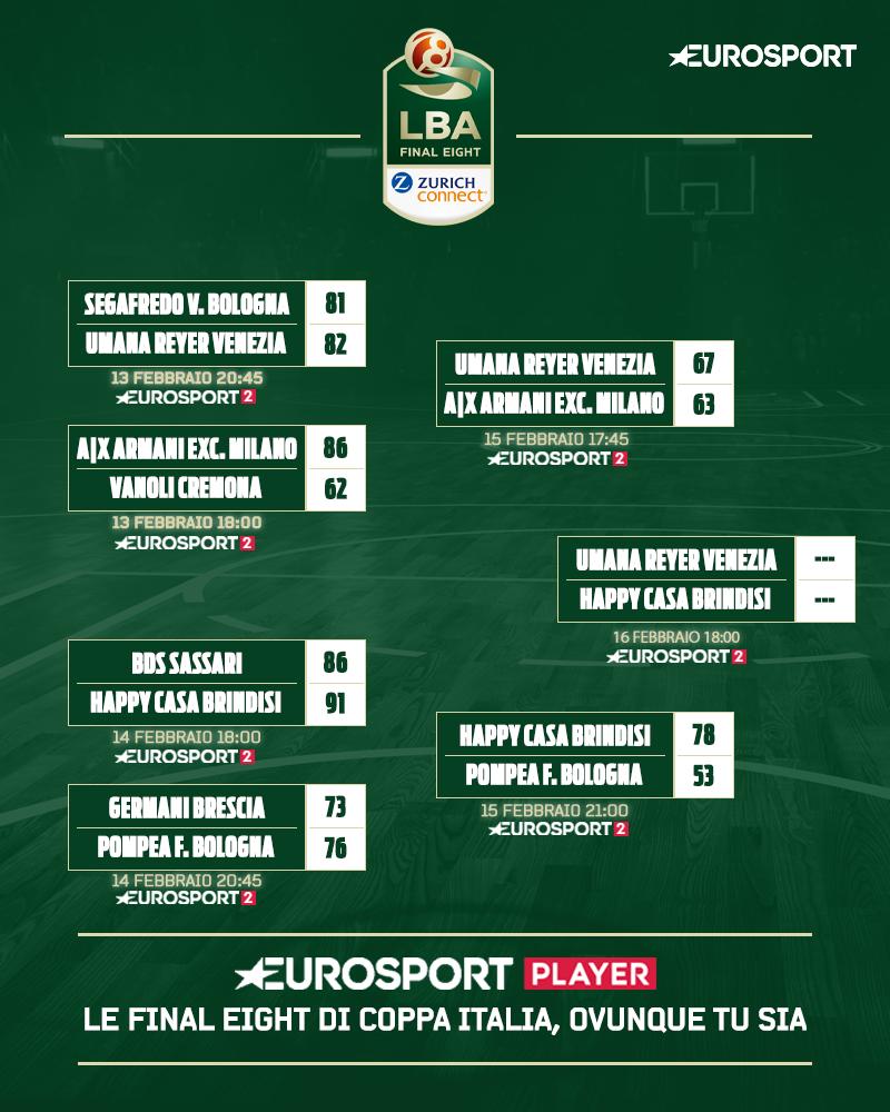 Tabellone Coppa Italia, finale 2020