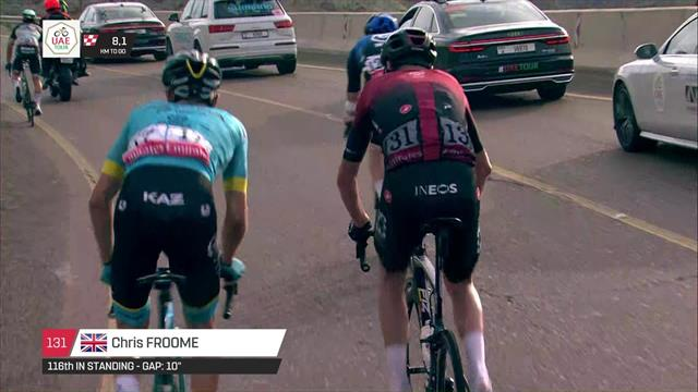Recovering Froome gets dropped on Stage 2 of UAE Tour