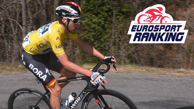 Eurosport Ranking - Schachmann s'incruste dans le top 10, Roglic toujours leader
