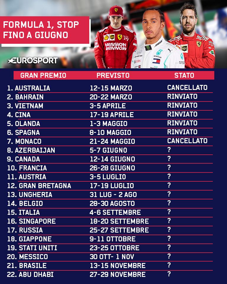 La F1 non correrà a Monaco: cancellato il Gp nel Principato