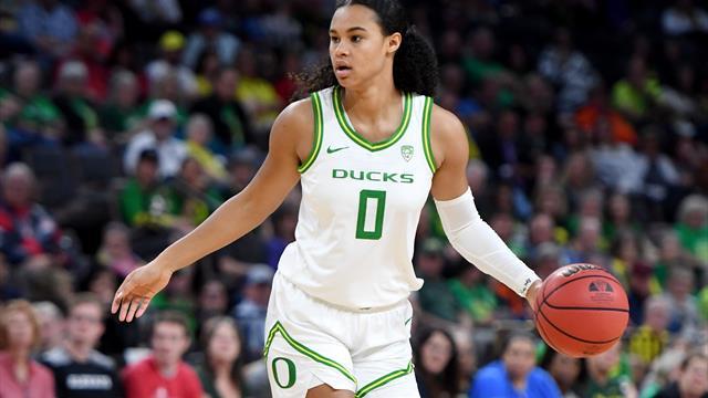Toptalent Sabally dabei: Abgespeckter WNBA-Draft am 17. April