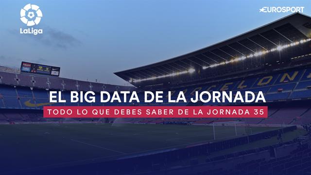 Big Data de la jornada 35: Del buen regreso del Valladolid al invencible del Atlético