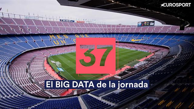 Big Data de la jornada 37: De los goles del Real Madrid al Villarreal al temporadón de Ocampos