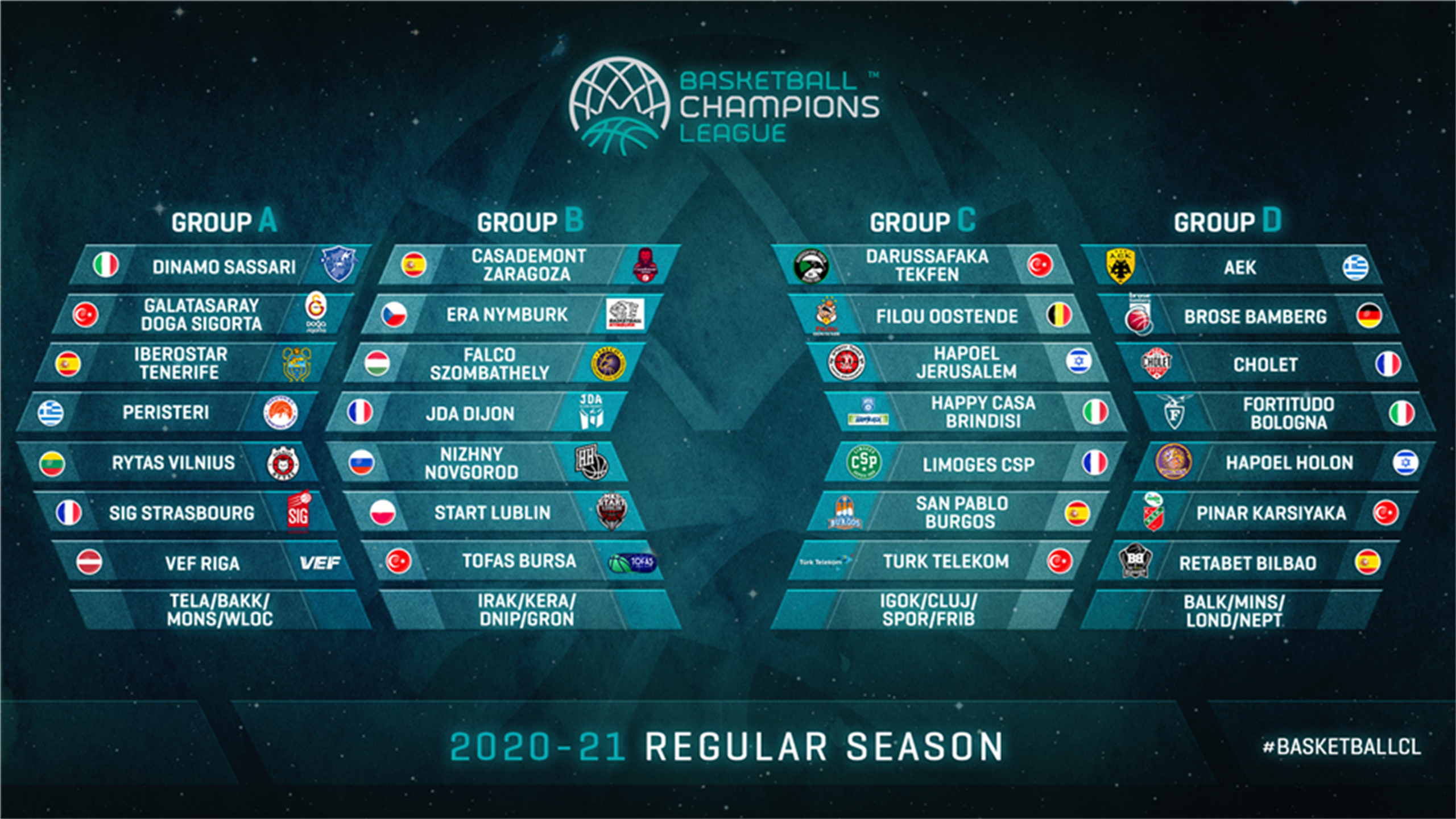 basket champions league 2020 2021 i gironi di sassari brindisi e fortitudo bologna eurosport basket champions league 2020 2021 i