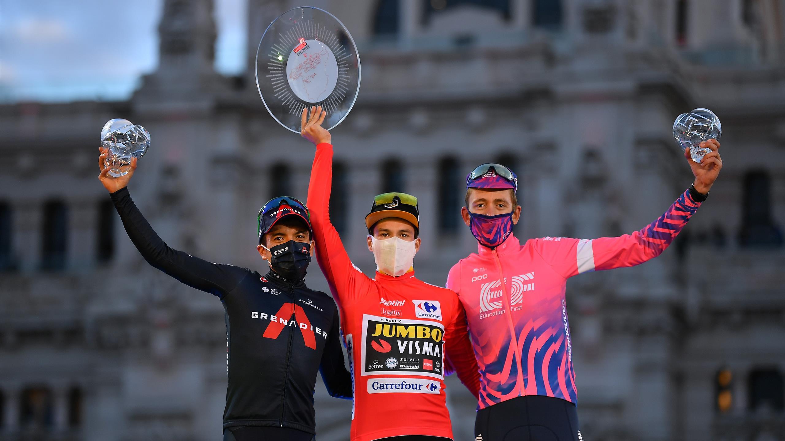 Vuelta 2021 – dates, parcours, diffusion et chaîne, favoris, Français : toutes les infos