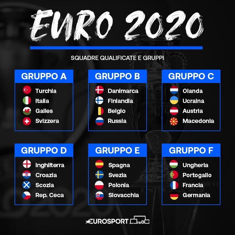 https://i.eurosport.com/2020/11/12/2935930.jpg
