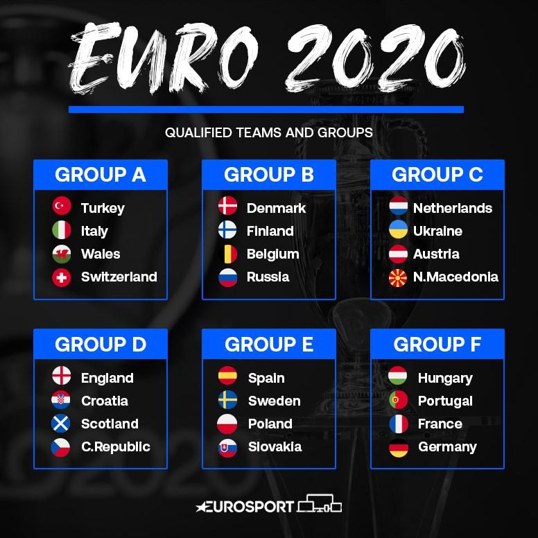 https://i.eurosport.com/2020/11/12/2935945.jpg