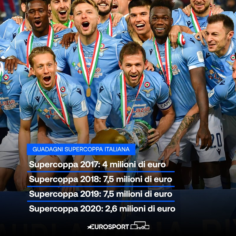 https://i.eurosport.com/2021/01/20/2975102.jpg