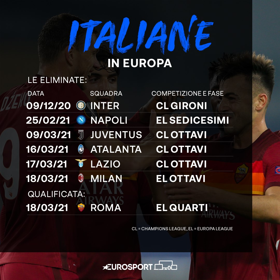 https://i.eurosport.com/2021/03/18/3014151.jpg
