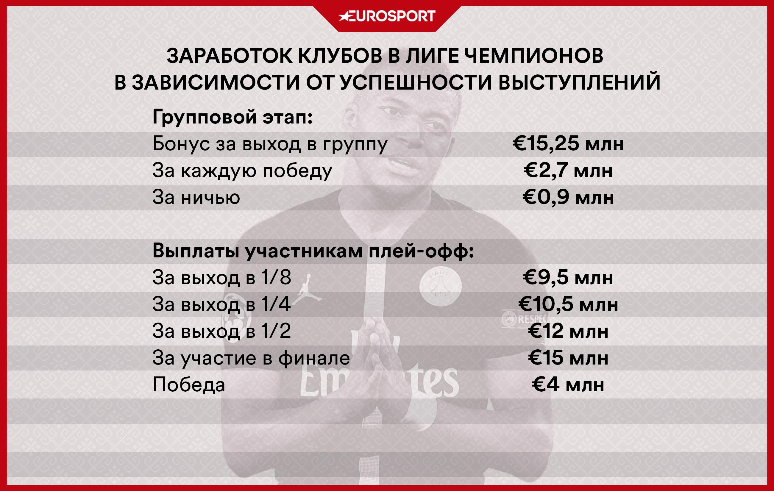https://i.eurosport.com/2021/04/13/3062382.jpg