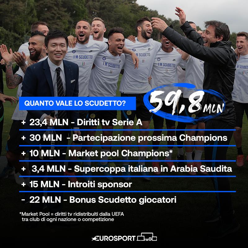 https://i.eurosport.com/2021/05/06/3127251.png