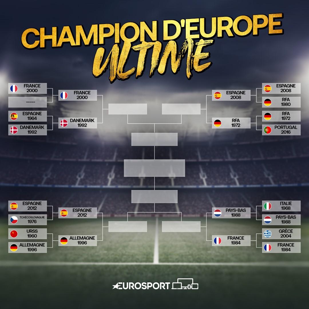 https://i.eurosport.com/2021/06/07/3148362.jpg