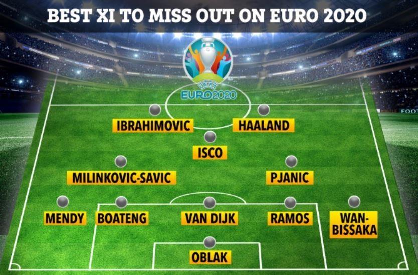https://i.eurosport.com/2021/06/09/3149313.jpg