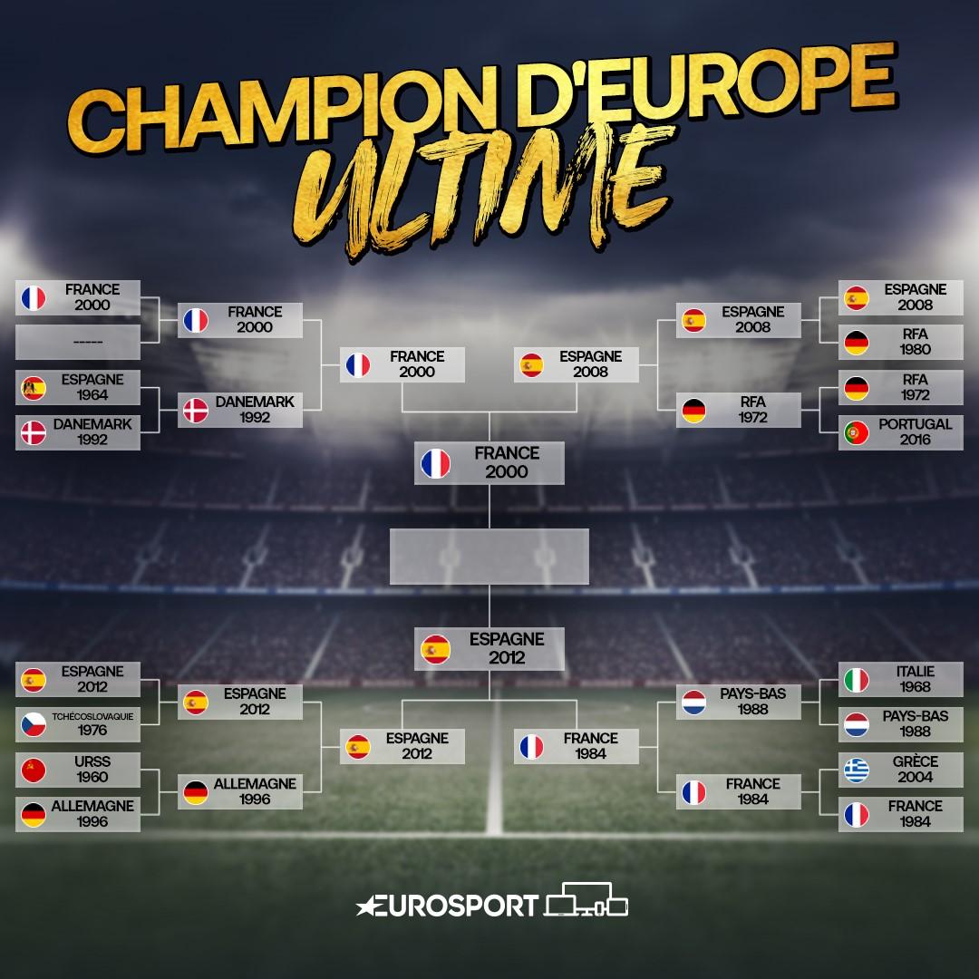 https://i.eurosport.com/2021/06/09/3149638.jpg