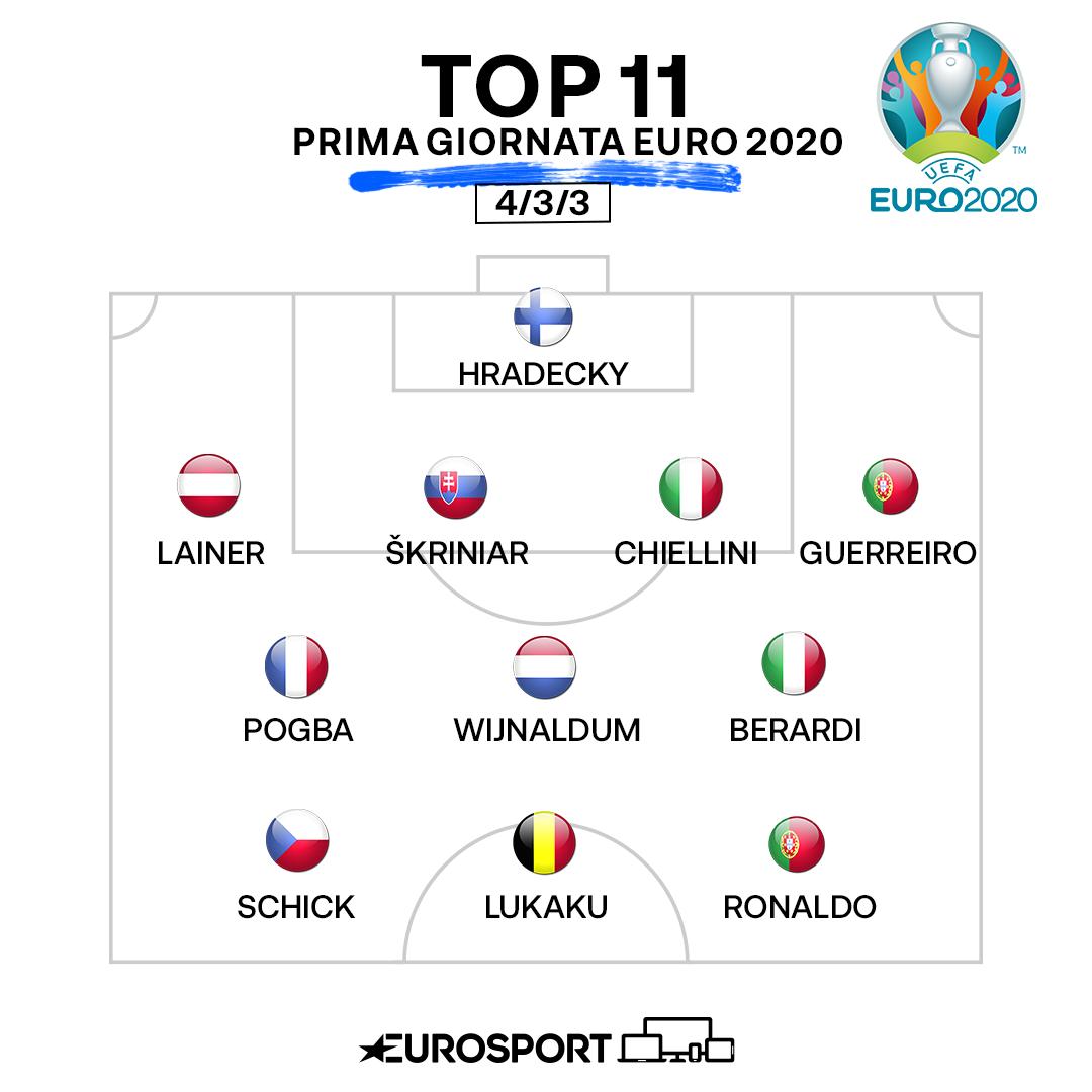 https://i.eurosport.com/2021/06/16/3154468.png