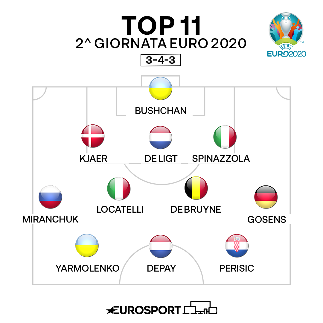 https://i.eurosport.com/2021/06/20/3157279.png