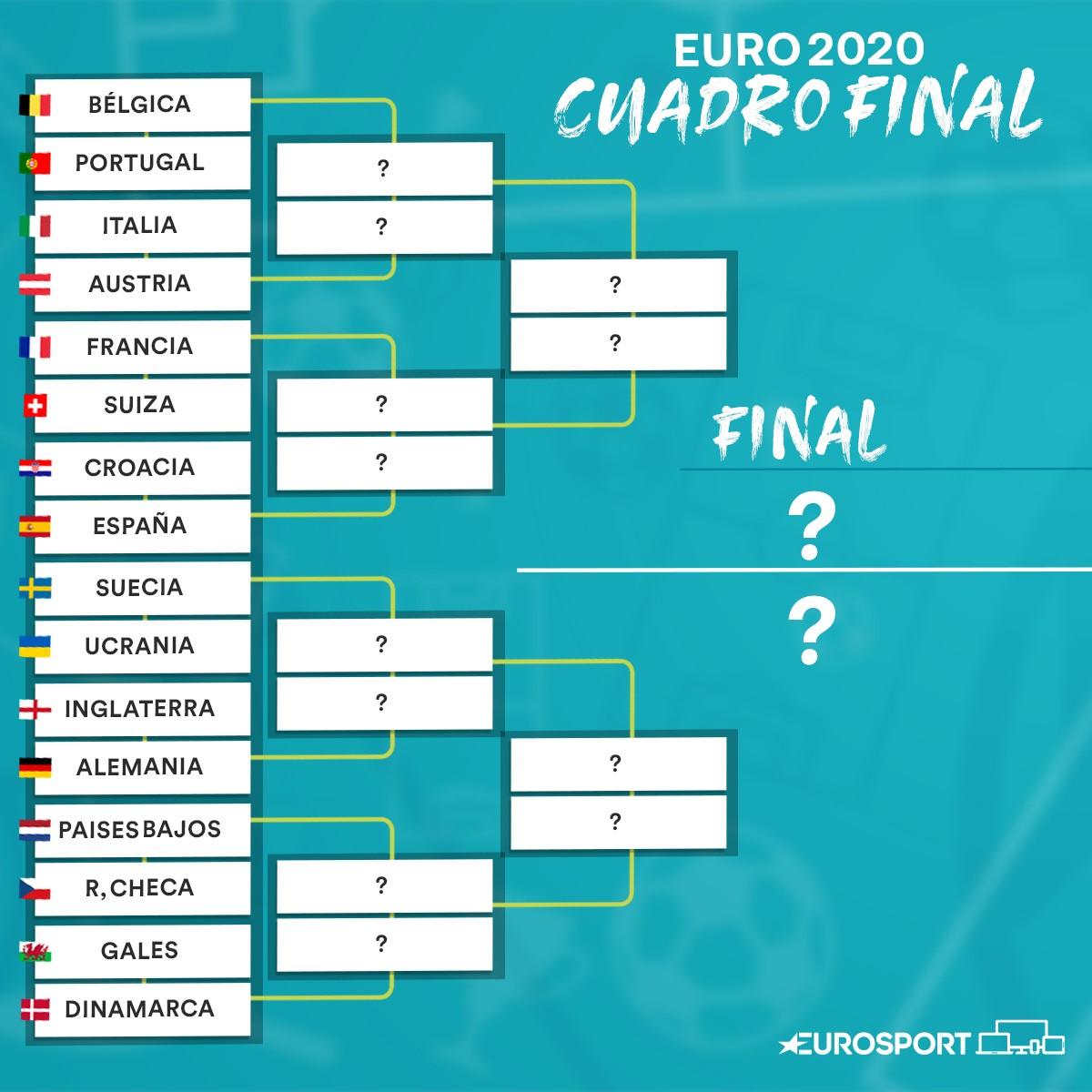 https://i.eurosport.com/2021/06/23/3159764.jpg